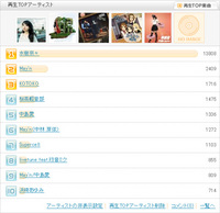 mixi_music_top10.jpg