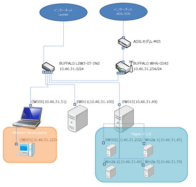 NetWork_Map_20110914.jpg