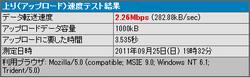 fon_wi-hi-speed_test_up.jpg