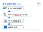 google-japan-adsense-policy-webinar-2012_06.jpg