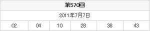 mizuho_loto6_20110707.jpg