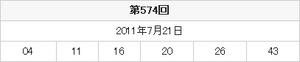 mizuho_loto6_20110721.jpg