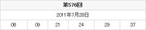 mizuho_loto6_20110728.jpg