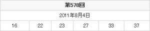 mizuho_loto6_20110804.jpg